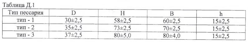 Пессарий акушерский Симург разгружающий тип 2