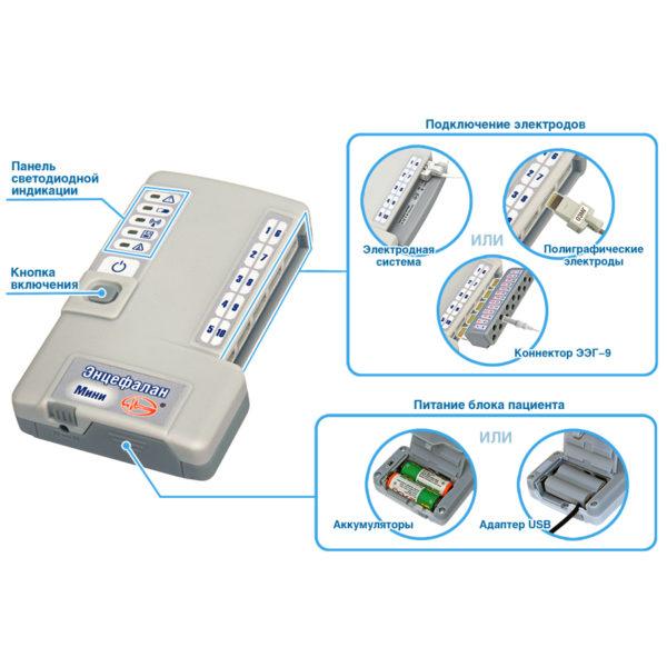 Электроэнцефалограф-регистратор «Энцефалан-ЭЭГР-19/26». Модификация «Мини»