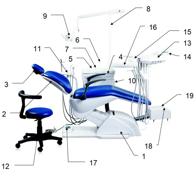 Стоматологическая установка Ajax AJ 12 с нижней подачей инструментов.