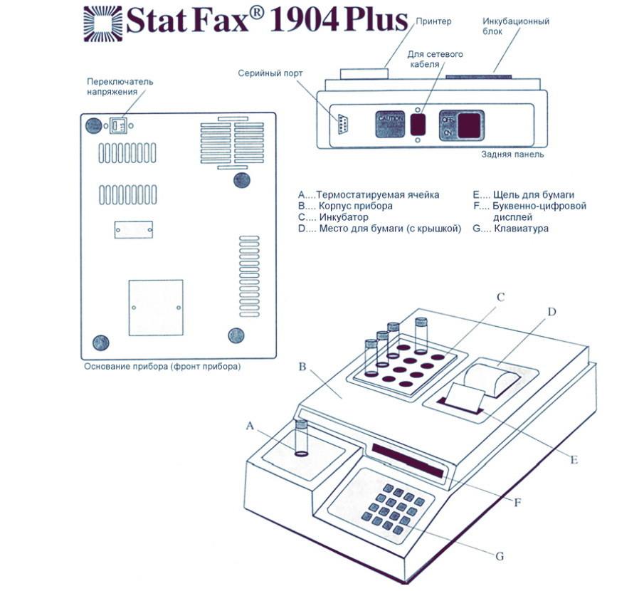 Биохимический анализатор Awareness Technology Stat Fax 1904
