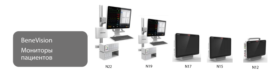 Монитор пациента Mindray BeneVision N22