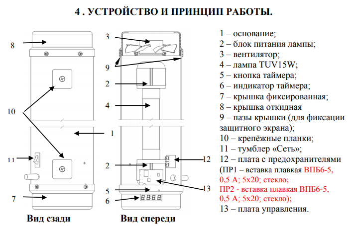 Облучатель бактерицидный закрытого типа Мед ТеКо ОБР-30/2-П (передвижной)
