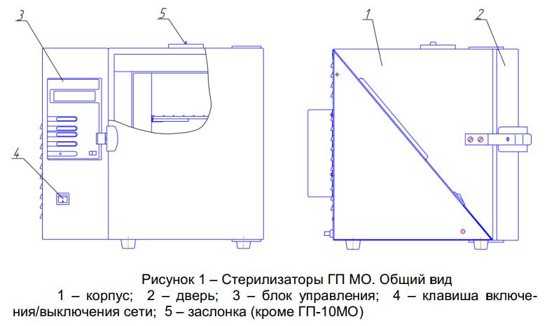Стерилизатор воздушный ГП-20 МО