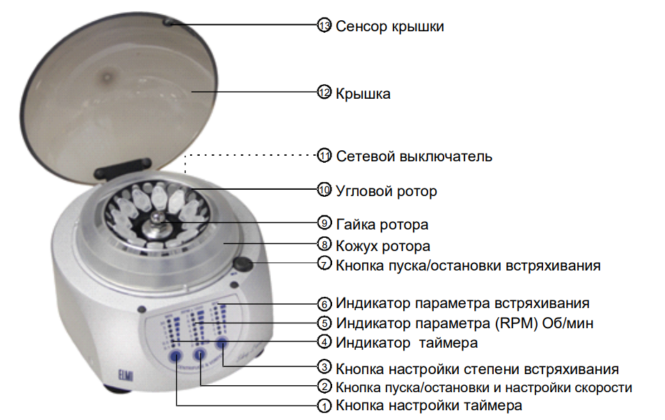 Центрифуга лабораторная ELMI CM-70M-07