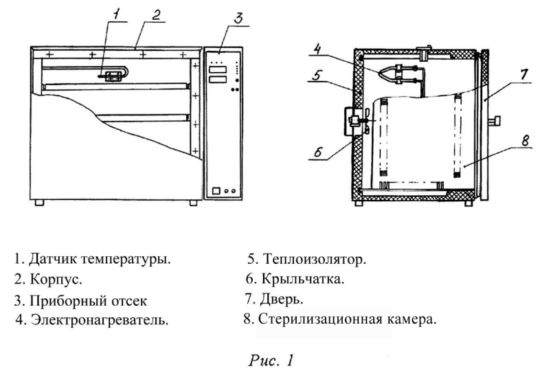 Стерилизатор воздушный бюджетный ГП-40 СПУ