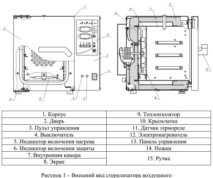 Стерилизатор воздушный стандартый ГП-40 СПУ