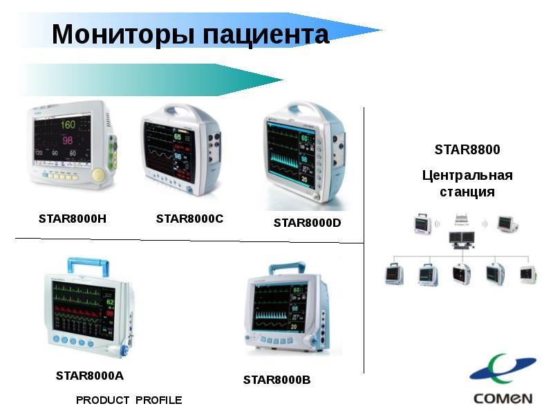 Прикроватный монитор пациента Comen STAR8000C