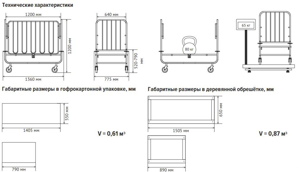 Кровать функциональная детская КФ2-2