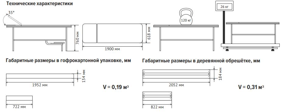Кушетка медицинская массажная КММ-1 (с вырезом для головы)