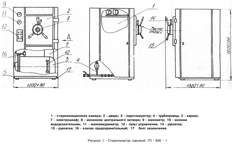 Горизонтальные паровые стерилизаторы ТЗМОИ ГПД-560-2