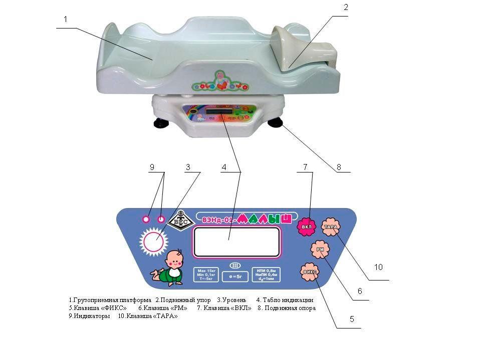 Весы электронные настольные для новорожденных и детей до полутора лет ВЭНД -01 «МАЛЫШ» -15-С-5-И-РЭ-А