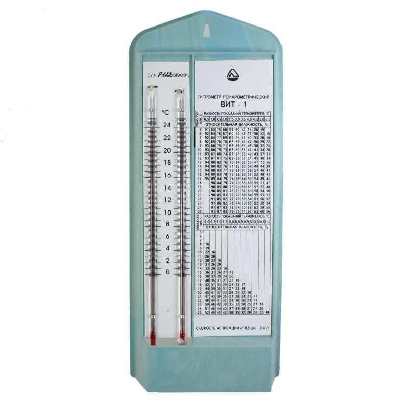 «Гигрометр психометрический ВИТ-2» — Результаты поиска ...