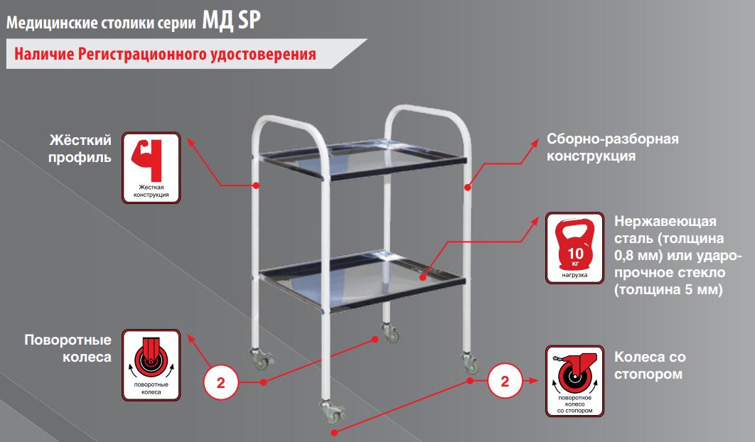 Столик процедурный МД SP 2G