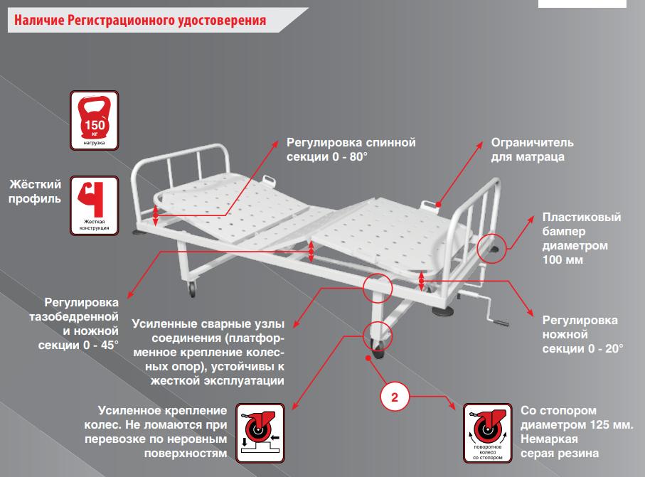 Кровать HILFE КМ-01