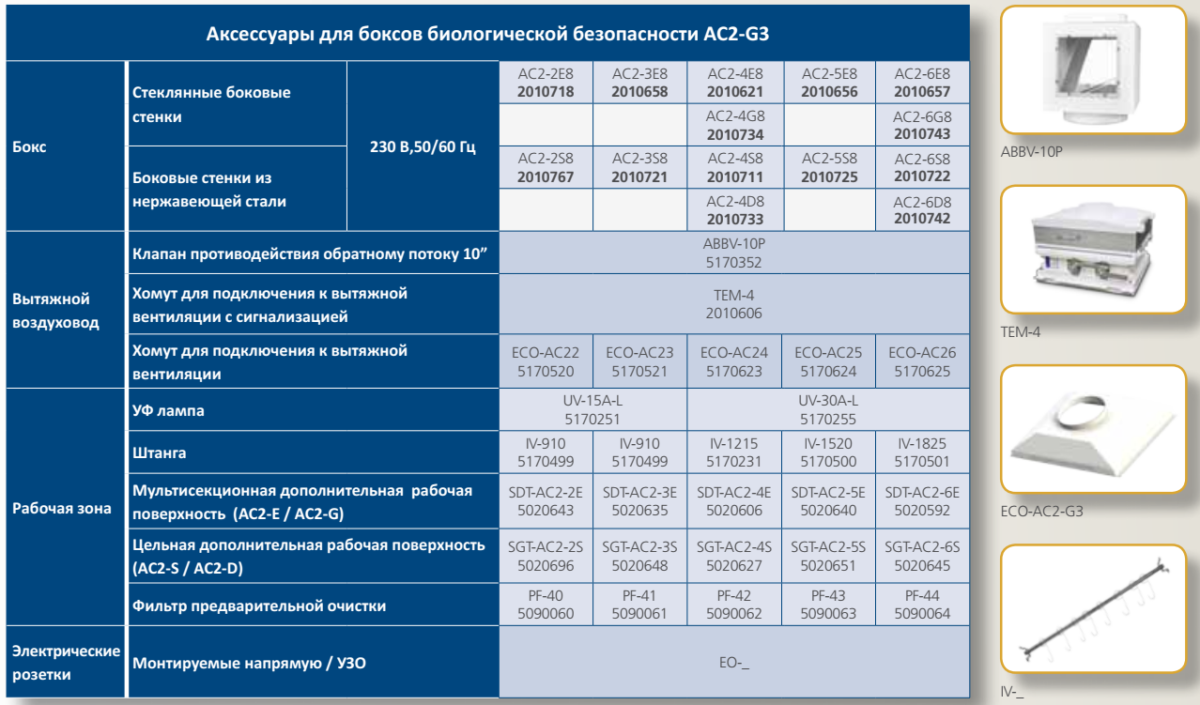 Шкаф биологической безопасности класс II ESCO Airstream AC2-6E9 (Е-Серия)