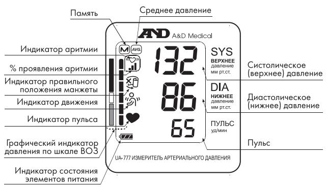 Тонометр AND UA 780
